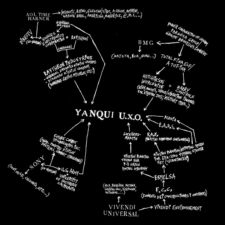 Godspeed You Black Emperor! - Yanqui U.X.O. Album Art (back)